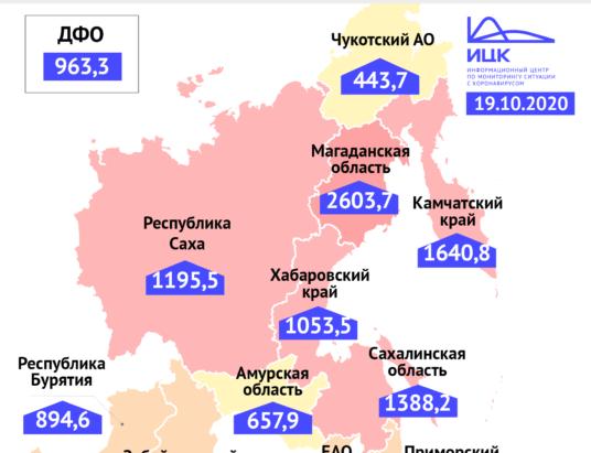 Забайкалье занимает восьмое место в ДФО по количеству выявленных заболевших COVID-19 на 100 тыс. населения